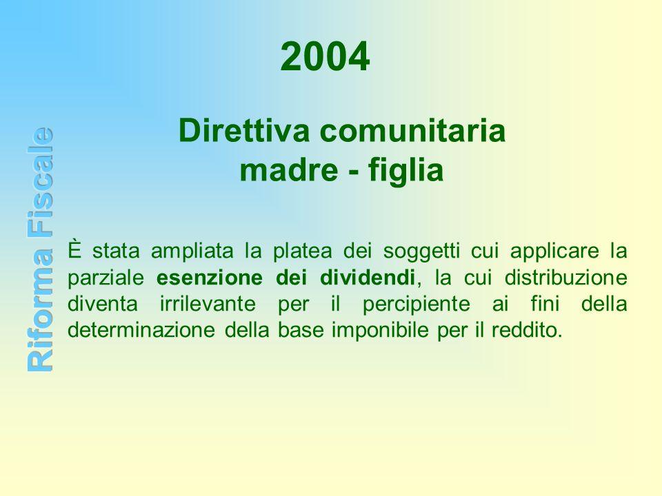 2004 È stata ampliata la platea dei soggetti cui applicare la parziale esenzione dei dividendi, la cui distribuzione diventa irrilevante per il percip