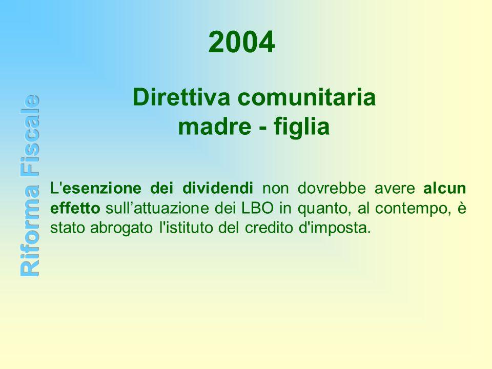 2004 Direttiva comunitaria madre - figlia L'esenzione dei dividendi non dovrebbe avere alcun effetto sullattuazione dei LBO in quanto, al contempo, è