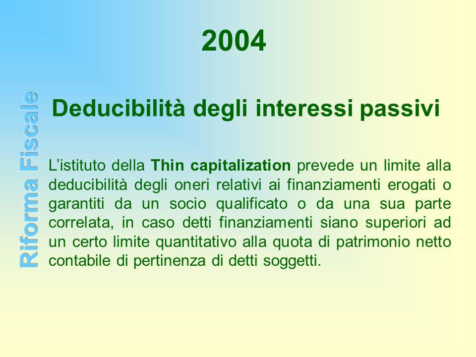 2004 Listituto della Thin capitalization prevede un limite alla deducibilità degli oneri relativi ai finanziamenti erogati o garantiti da un socio qua