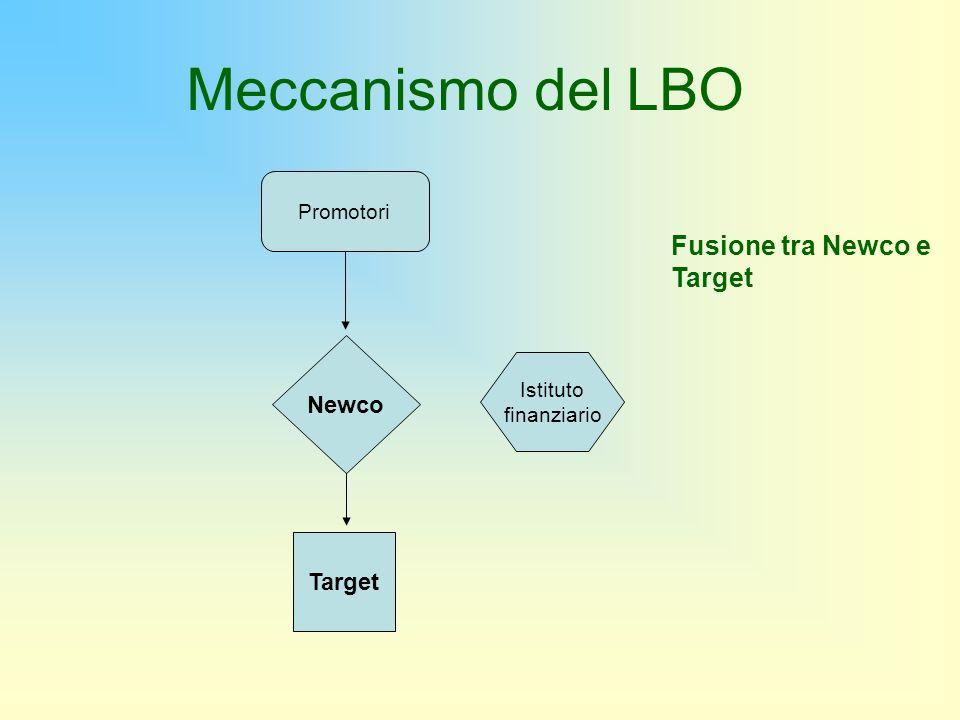 Newco Istituto finanziario Promotori Fusione tra Newco e Target Target Meccanismo del LBO