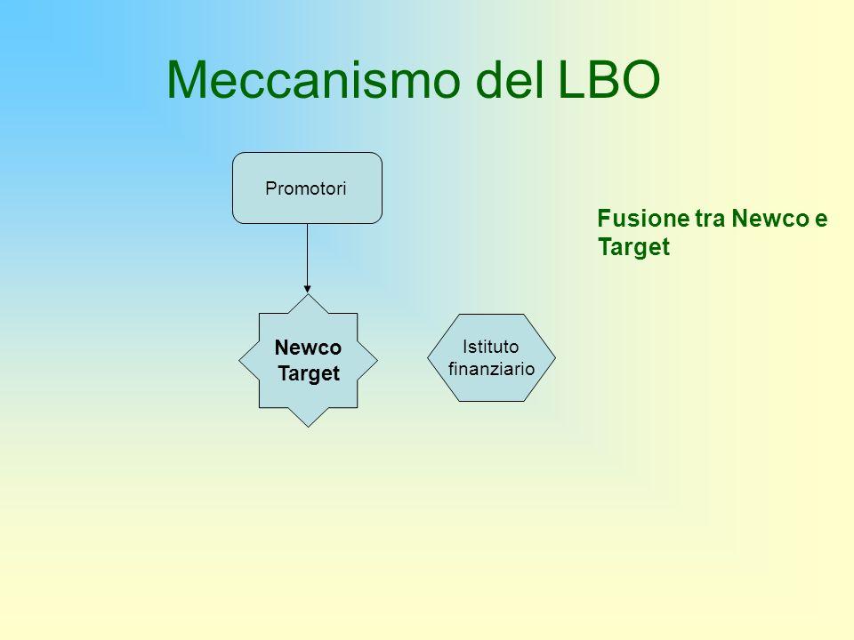 Newco Istituto finanziario Promotori Fusione tra Newco e Target Newco Target Meccanismo del LBO