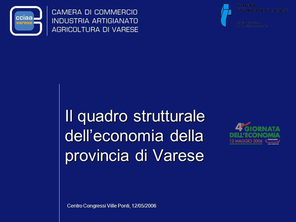 LE DINAMICHE IMPRENDITORIALI Imprese artigiane attive e incidenza sul totale imprese, in provincia di Varese, in Lombardia ed in Italia (Anno 2005; valori assoluti e percentuali)