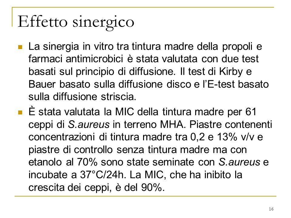 16 Effetto sinergico La sinergia in vitro tra tintura madre della propoli e farmaci antimicrobici è stata valutata con due test basati sul principio d