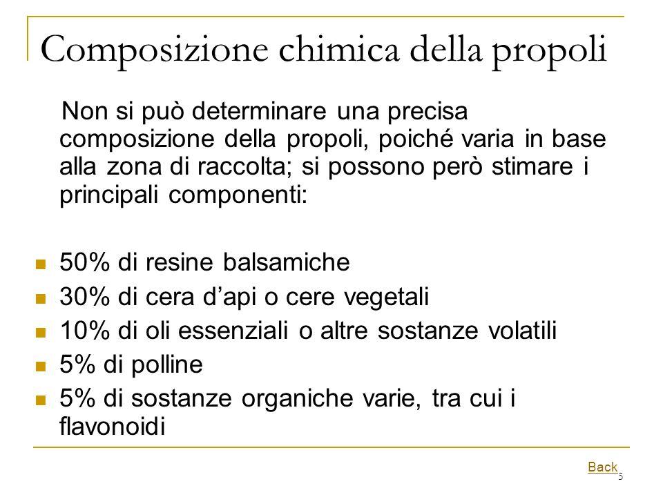 5 Composizione chimica della propoli Non si può determinare una precisa composizione della propoli, poiché varia in base alla zona di raccolta; si pos