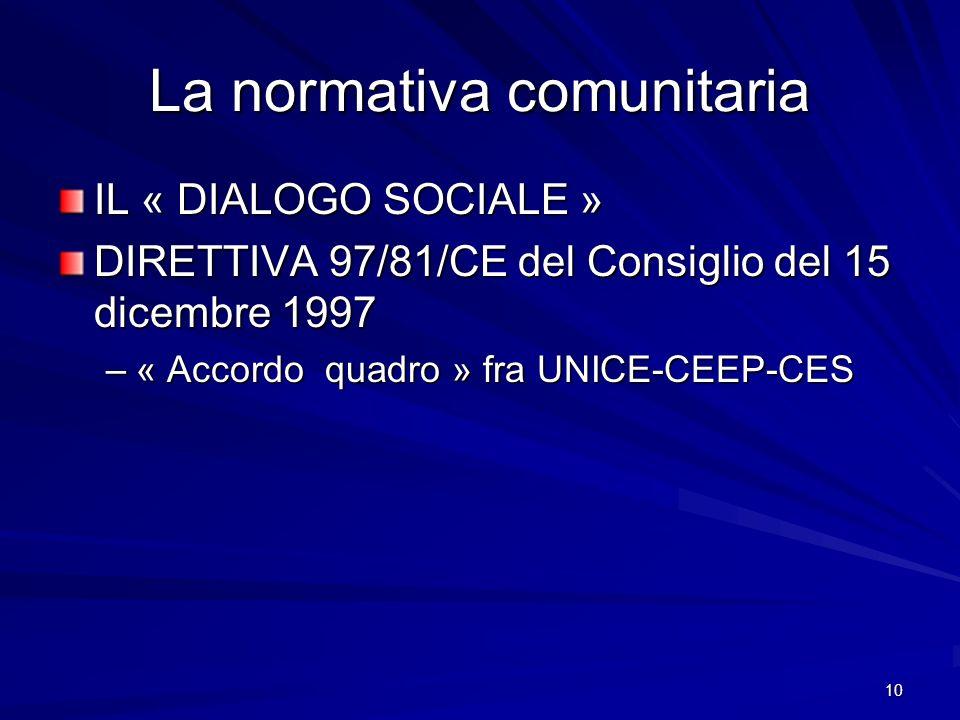10 La normativa comunitaria IL « DIALOGO SOCIALE » DIRETTIVA 97/81/CE del Consiglio del 15 dicembre 1997 –« Accordo quadro » fra UNICE-CEEP-CES