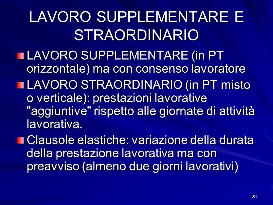 23 LAVORO SUPPLEMENTARE E STRAORDINARIO LAVORO SUPPLEMENTARE (in PT orizzontale) ma con consenso lavoratore LAVORO STRAORDINARIO (in PT misto o vertic