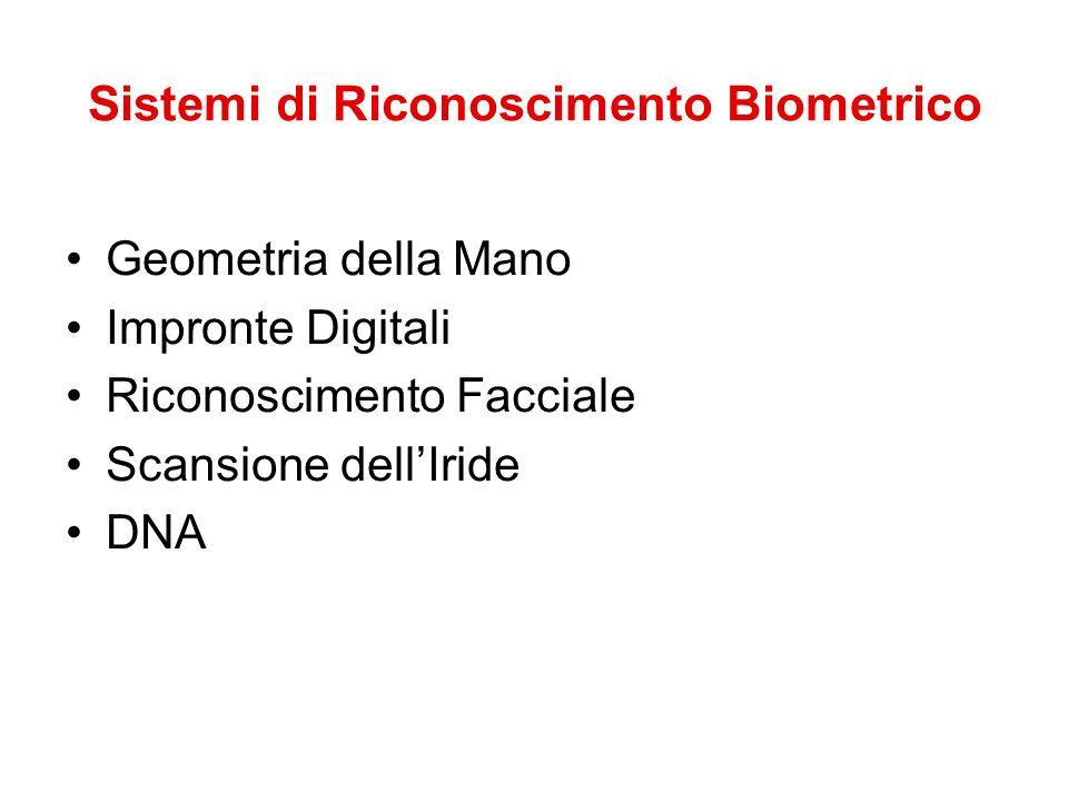 Sistemi di Riconoscimento Biometrico Geometria della Mano Impronte Digitali Riconoscimento Facciale Scansione dellIride DNA