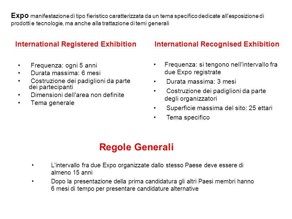 International Registered Exhibition Frequenza: ogni 5 anni Durata massima: 6 mesi Costruzione dei padiglioni da parte dei partecipanti Dimensioni dell