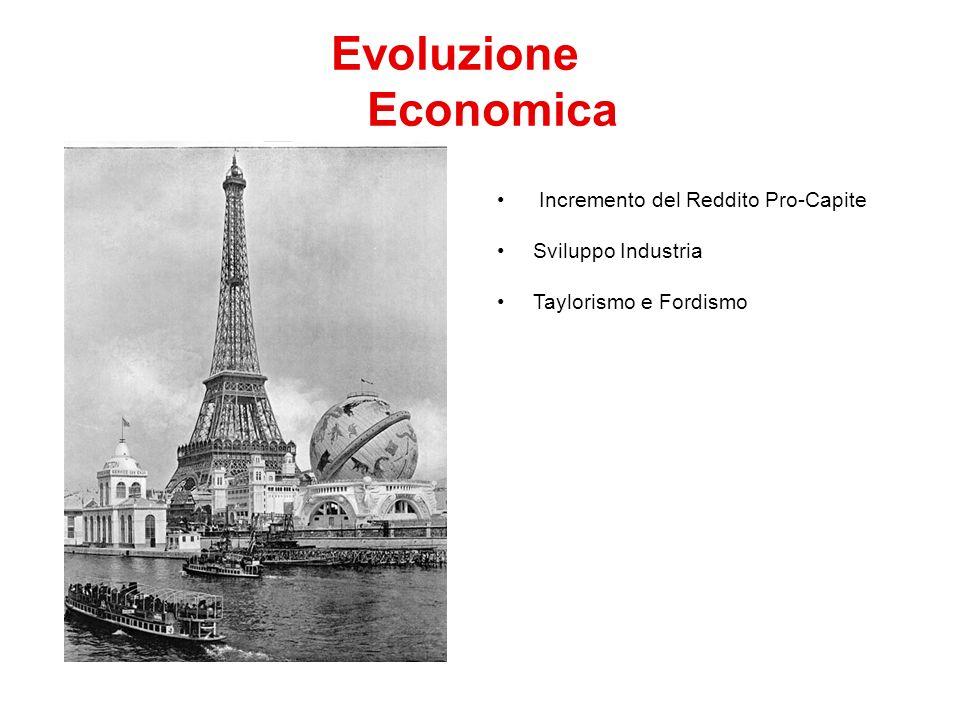 Evoluzione Economica Incremento del Reddito Pro-Capite Sviluppo Industria Taylorismo e Fordismo