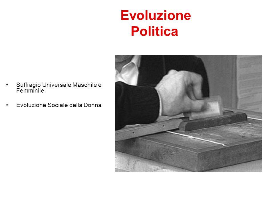 Evoluzione Politica Suffragio Universale Maschile e Femminile Evoluzione Sociale della Donna