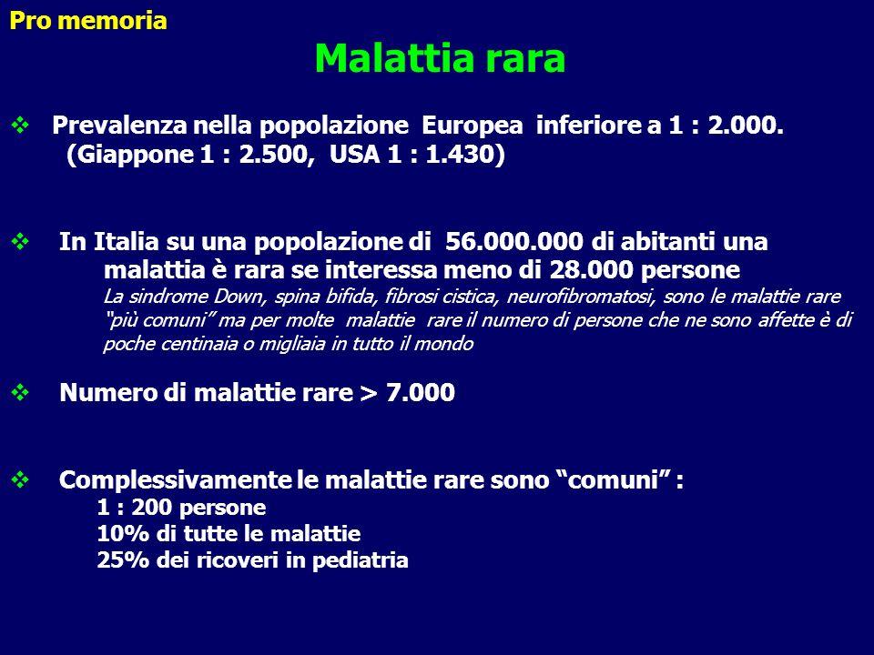 Pro memoria Malattia rara Prevalenza nella popolazione Europea inferiore a 1 : 2.000. (Giappone 1 : 2.500, USA 1 : 1.430) In Italia su una popolazione