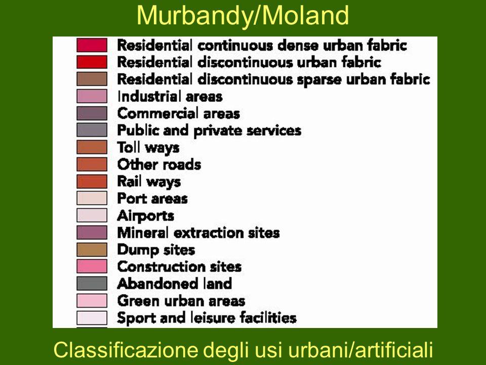 Murbandy/Moland Classificazione degli usi urbani/artificiali