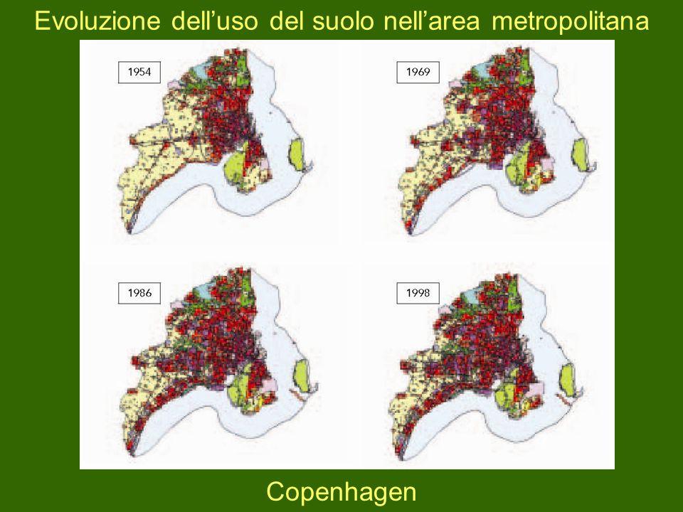 Evoluzione delluso del suolo nellarea metropolitana Copenhagen