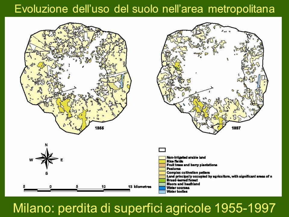 Evoluzione delluso del suolo nellarea metropolitana Milano: perdita di superfici agricole 1955-1997