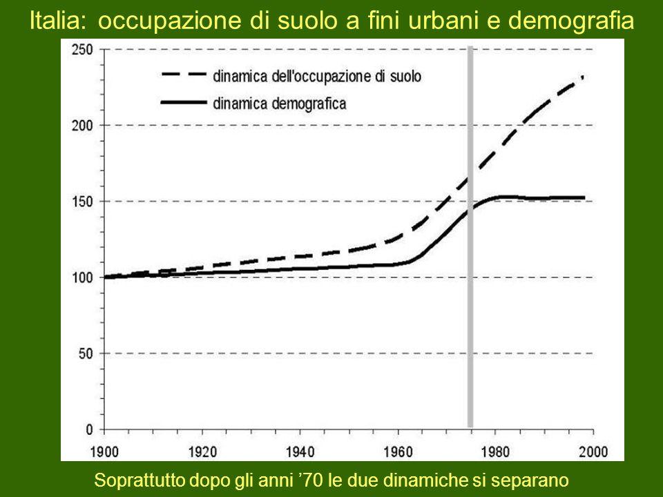 Italia: occupazione di suolo a fini urbani e demografia Soprattutto dopo gli anni 70 le due dinamiche si separano