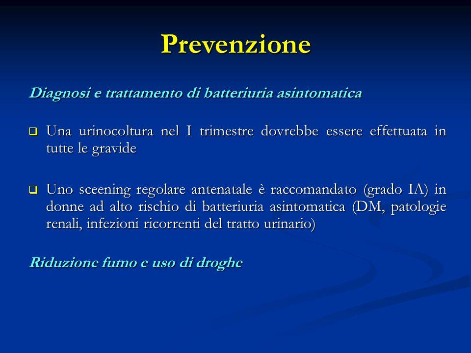 Prevenzione Diagnosi e trattamento di batteriuria asintomatica Una urinocoltura nel I trimestre dovrebbe essere effettuata in tutte le gravide Una urinocoltura nel I trimestre dovrebbe essere effettuata in tutte le gravide Uno sceening regolare antenatale è raccomandato (grado IA) in donne ad alto rischio di batteriuria asintomatica (DM, patologie renali, infezioni ricorrenti del tratto urinario) Uno sceening regolare antenatale è raccomandato (grado IA) in donne ad alto rischio di batteriuria asintomatica (DM, patologie renali, infezioni ricorrenti del tratto urinario) Riduzione fumo e uso di droghe