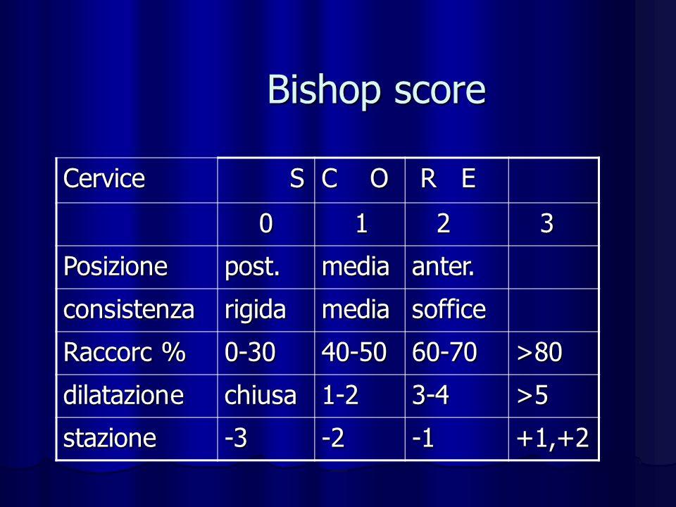 Bishop score Cervice S C O R E R E 0 1 2 3 Posizionepost.mediaanter.
