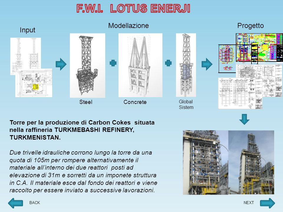 BACK Input Modellazione ConcreteSteel Global Sistem Progetto Torre per la produzione di Carbon Cokes situata nella raffineria TURKMEBASHI REFINERY, TURKMENISTAN.