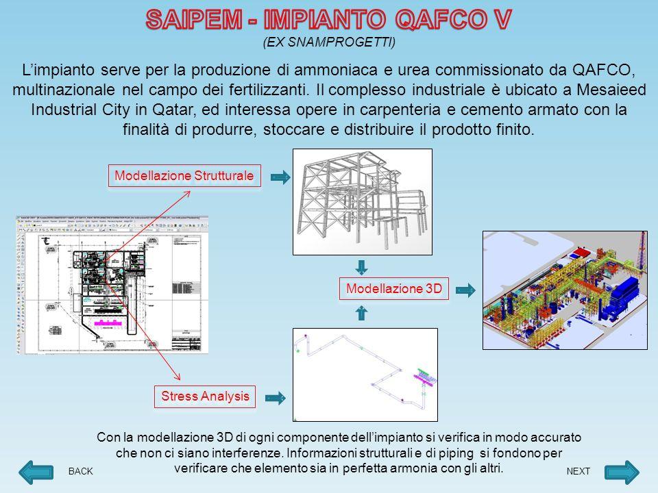 BACK Limpianto serve per la produzione di ammoniaca e urea commissionato da QAFCO, multinazionale nel campo dei fertilizzanti.