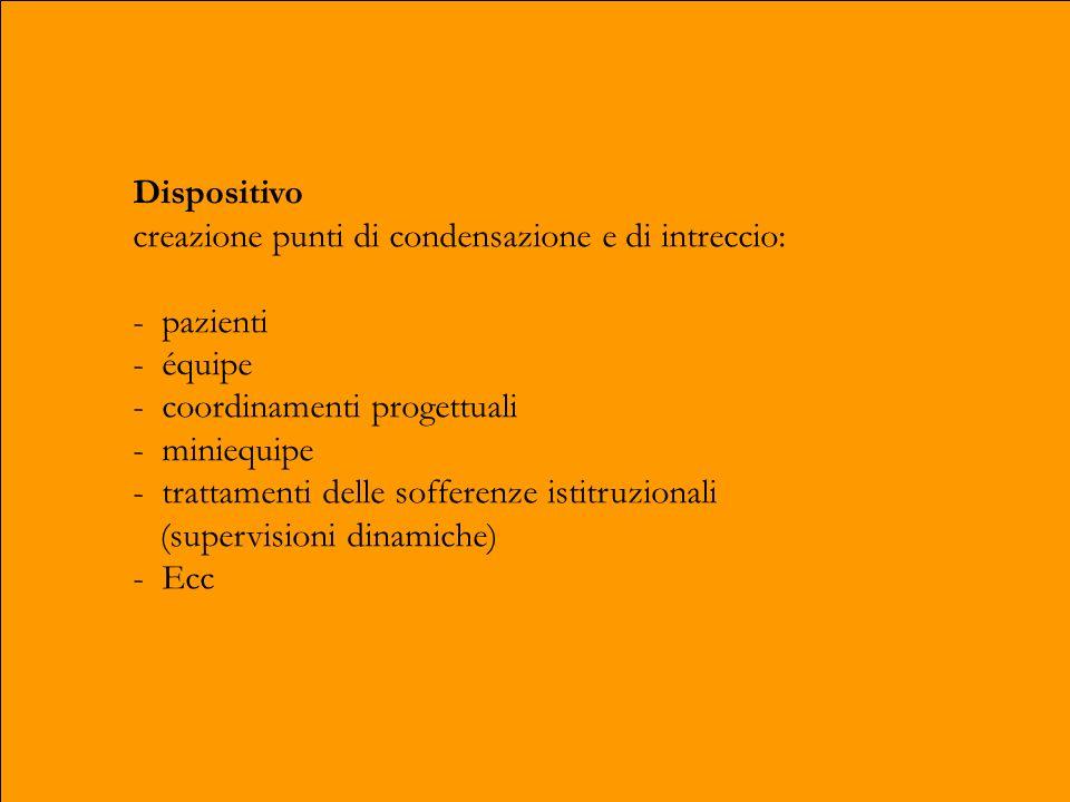 Dispositivo creazione punti di condensazione e di intreccio: - pazienti - équipe - coordinamenti progettuali - miniequipe - trattamenti delle sofferenze istitruzionali (supervisioni dinamiche) - Ecc