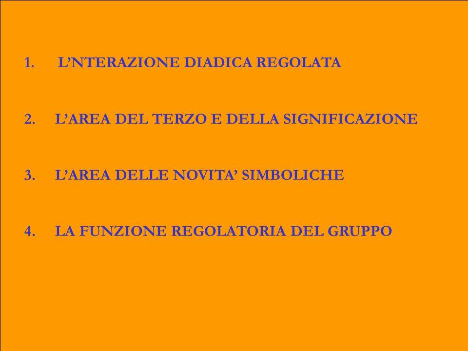 1. LNTERAZIONE DIADICA REGOLATA 2. LAREA DEL TERZO E DELLA SIGNIFICAZIONE 3.