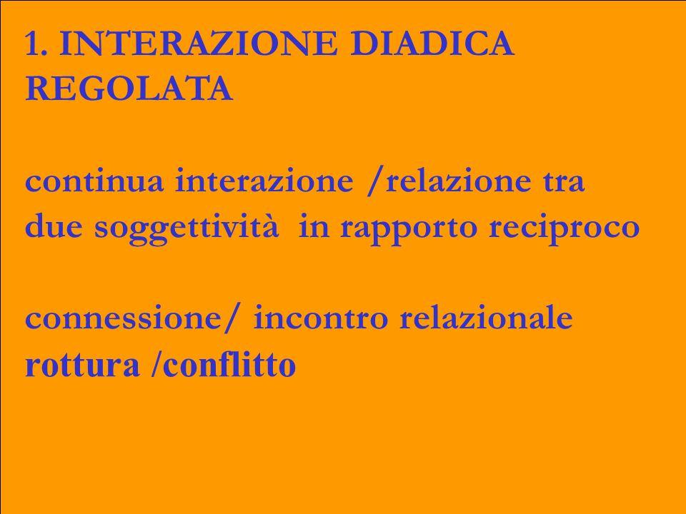 1. INTERAZIONE DIADICA REGOLATA continua interazione /relazione tra due soggettività in rapporto reciproco connessione/ incontro relazionale rottura /