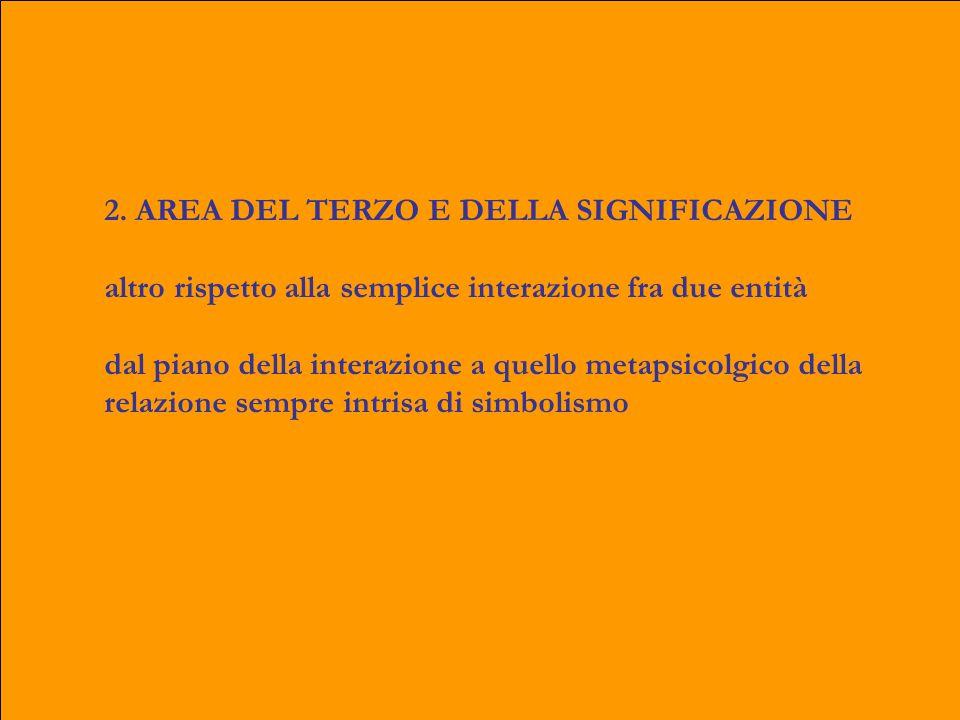 2. AREA DEL TERZO E DELLA SIGNIFICAZIONE altro rispetto alla semplice interazione fra due entità dal piano della interazione a quello metapsicolgico d