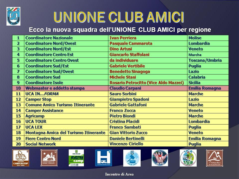Ecco la nuova squadra dellUNIONE CLUB AMICI per regione 1 Coordinatore Nazionale Ivan Perriera Molise2 Coordinatore Nord/Ovest Pasquale Cammarota Lomb