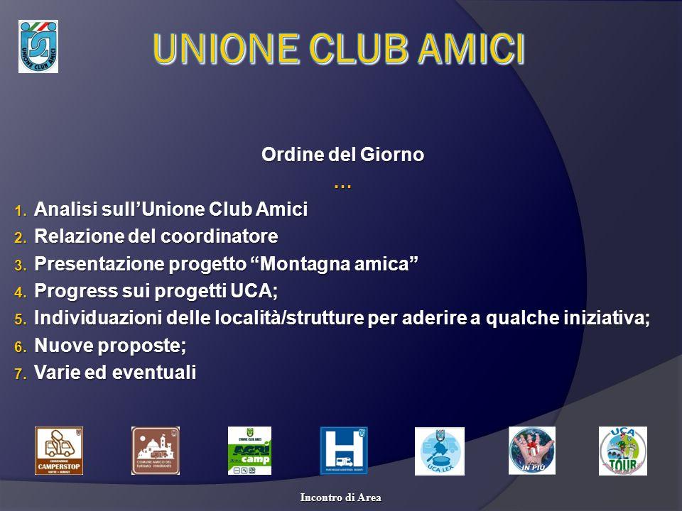 I NOSTRI LIMITI ( secondo gli altri ) 1.LUnione Club Amici non è una Federazione; 2.