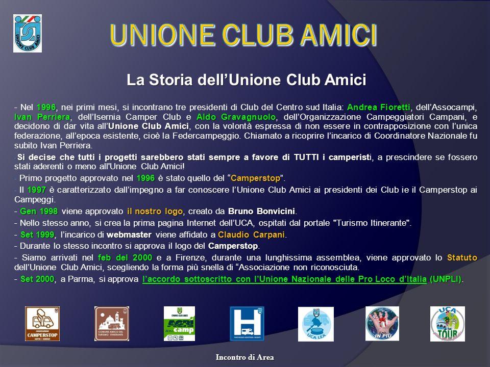 La Storia dellUnione Club Amici 1996Andrea Fioretti Ivan PerrieraAldo Gravagnuolo Unione Club Amici - Nel 1996, nei primi mesi, si incontrano tre pres