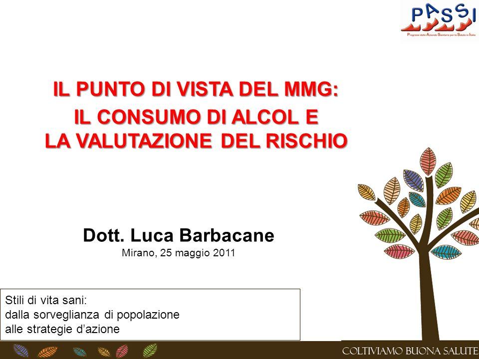 Dott. Luca Barbacane Mirano, 25 maggio 2011 Stili di vita sani: dalla sorveglianza di popolazione alle strategie dazione IL PUNTO DI VISTA DEL MMG: IL