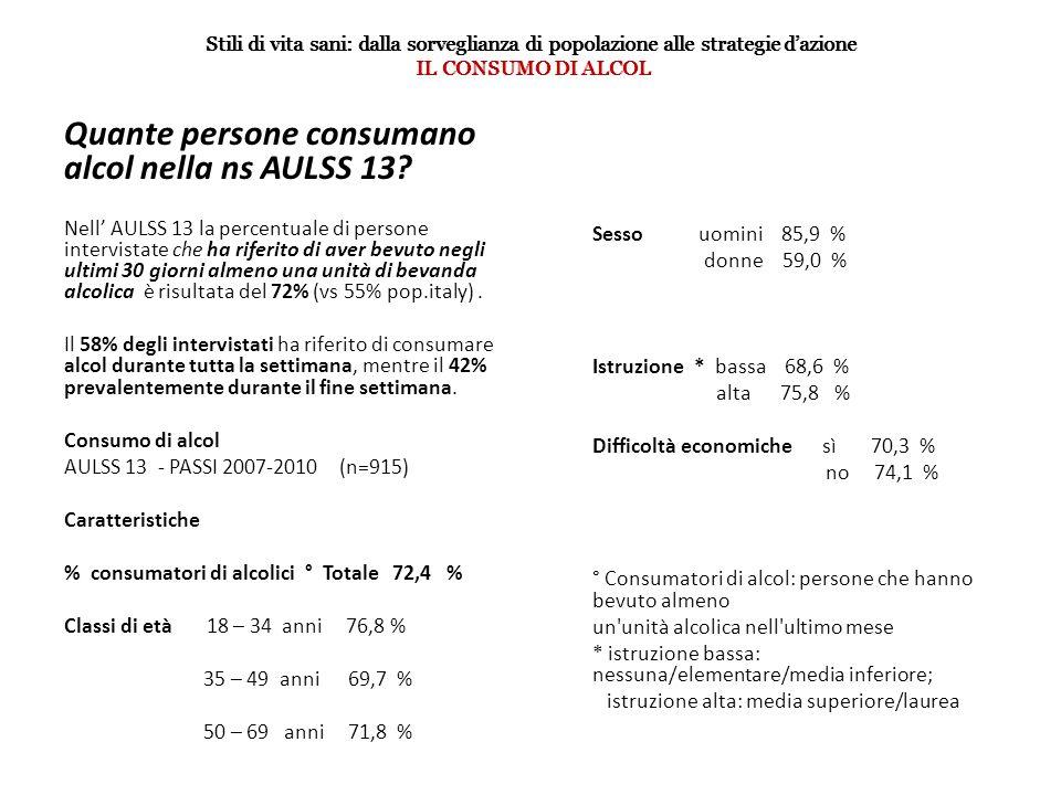 Quante persone consumano alcol nella ns AULSS 13? Nell AULSS 13 la percentuale di persone intervistate che ha riferito di aver bevuto negli ultimi 30