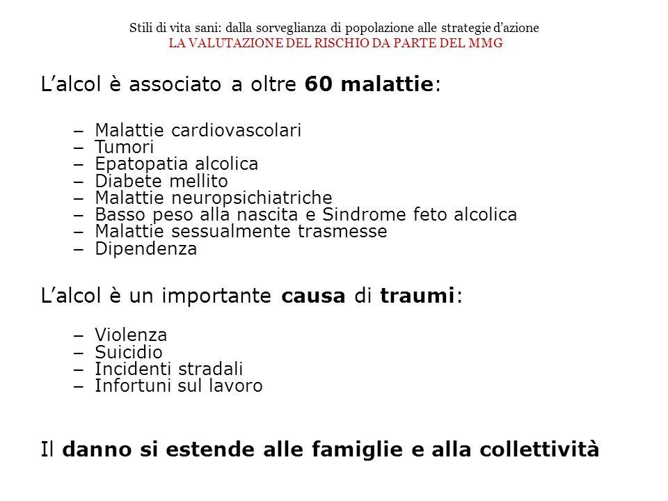 Lalcol è associato a oltre 60 malattie: – Malattie cardiovascolari – Tumori – Epatopatia alcolica – Diabete mellito – Malattie neuropsichiatriche – Ba