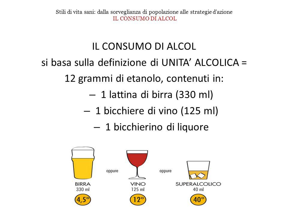Stili di vita sani: dalla sorveglianza di popolazione alle strategie dazione IL CONSUMO DI ALCOL IL CONSUMO DI ALCOL si basa sulla definizione di UNIT