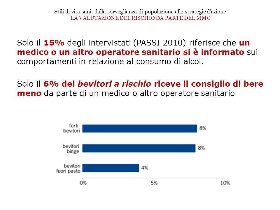 Solo il 15% degli intervistati (PASSI 2010) riferisce che un medico o un altro operatore sanitario si è informato sui comportamenti in relazione al co