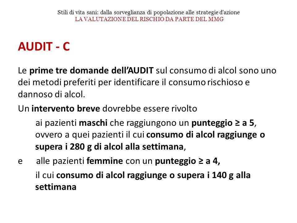 AUDIT - C Le prime tre domande dellAUDIT sul consumo di alcol sono uno dei metodi preferiti per identificare il consumo rischioso e dannoso di alcol.