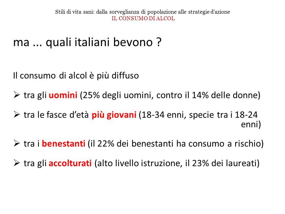 ma... quali italiani bevono ? Il consumo di alcol è più diffuso tra gli uomini (25% degli uomini, contro il 14% delle donne) tra le fasce detà più gio