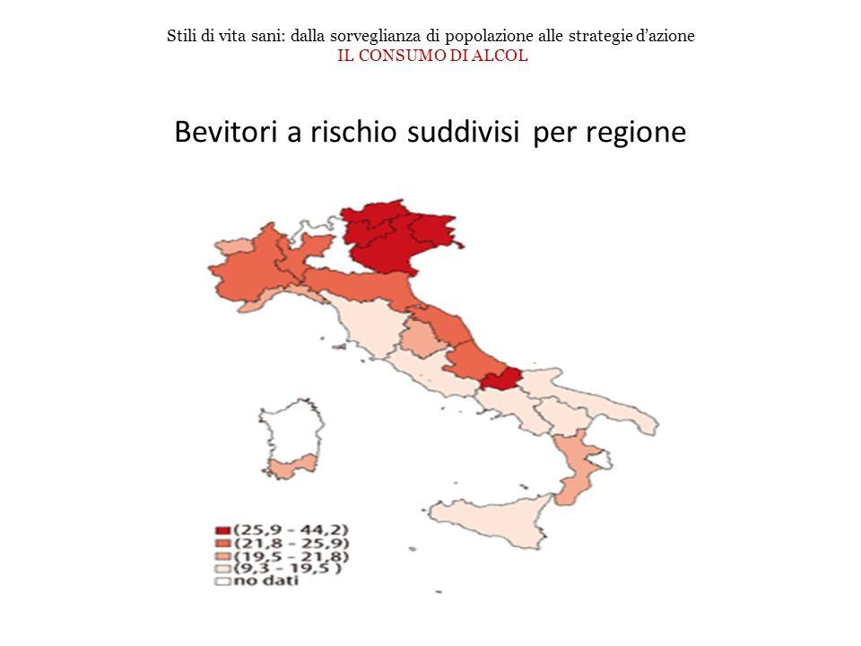 Consumatori a rischio in Veneto 25,89 % (contro il 19,4% nazionale) Piemonte 22,84%, Valle d Aosta 21,83%, Lombardia 25,86% Bolzano 44,2%, Trento 28,58% Friuli Venezia Giulia 31,41%, Liguria 21,45% Emilia-Romagna 23,64%, Toscana 19,48%, Umbria 19,63% Marche 22,67%, Lazio 16%, Abruzzo 25,26%, Molise 29,97%, Campania 9,31%, Puglia 12,68%, Basilicata 12,51%, Calabria 21,54%, Sicilia 12,14%, Sardegna 20,22% Pool di asl 19,36 Stili di vita sani: dalla sorveglianza di popolazione alle strategie dazione IL CONSUMO DI ALCOL