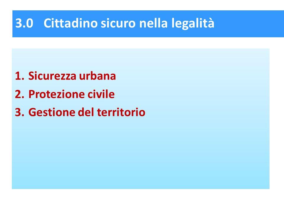 3.0Cittadino sicuro nella legalità 1.Sicurezza urbana 2.