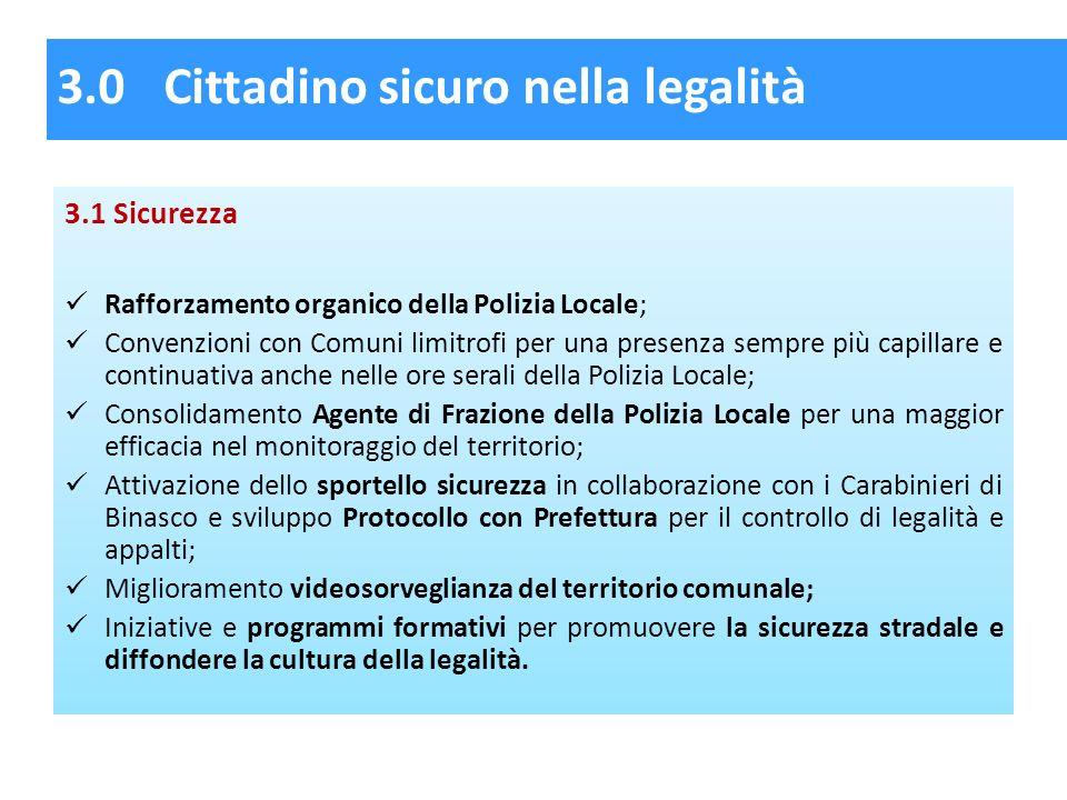 3.1 Sicurezza Rafforzamento organico della Polizia Locale; Convenzioni con Comuni limitrofi per una presenza sempre più capillare e continuativa anche nelle ore serali della Polizia Locale; Consolidamento Agente di Frazione della Polizia Locale per una maggior efficacia nel monitoraggio del territorio; Attivazione dello sportello sicurezza in collaborazione con i Carabinieri di Binasco e sviluppo Protocollo con Prefettura per il controllo di legalità e appalti; Miglioramento videosorveglianza del territorio comunale; Iniziative e programmi formativi per promuovere la sicurezza stradale e diffondere la cultura della legalità.