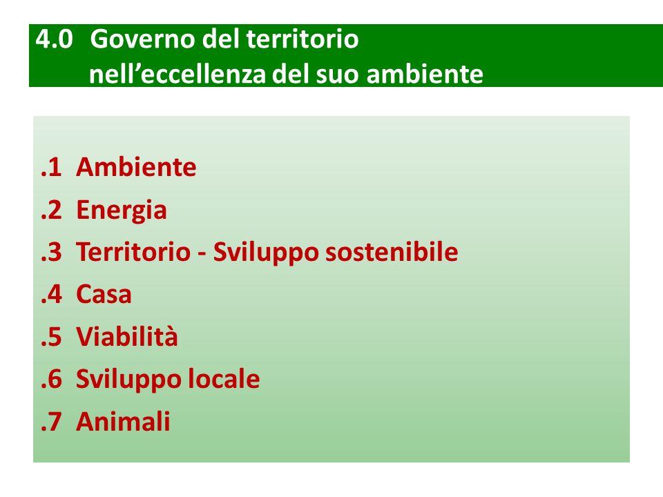 4.0Governo del territorio nelleccellenza del suo ambiente.1 Ambiente.2 Energia.3 Territorio - Sviluppo sostenibile.4 Casa.5 Viabilità.6 Sviluppo locale.7 Animali