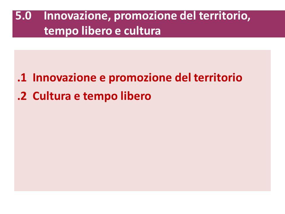5.0Innovazione, promozione del territorio, tempo libero e cultura.1 Innovazione e promozione del territorio.2 Cultura e tempo libero