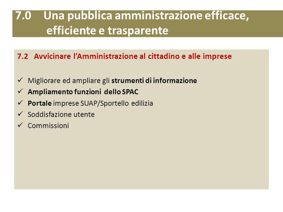 7.2 Avvicinare lAmministrazione al cittadino e alle imprese Migliorare ed ampliare gli strumenti di informazione Ampliamento funzioni dello SPAC Portale imprese SUAP/Sportello edilizia Soddisfazione utente Commissioni 7.0Una pubblica amministrazione efficace, efficiente e trasparente