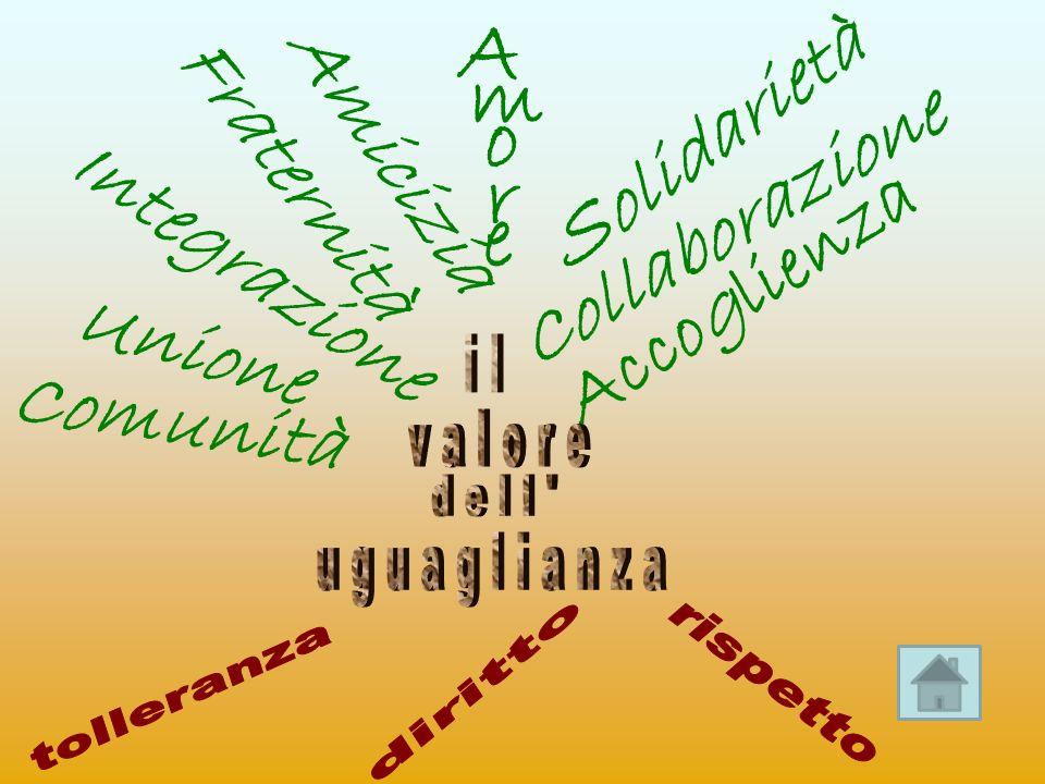 Comunità Accoglienza Integrazione Amicizia Unione S olidarietà Collaborazione Fraternità A m o r e