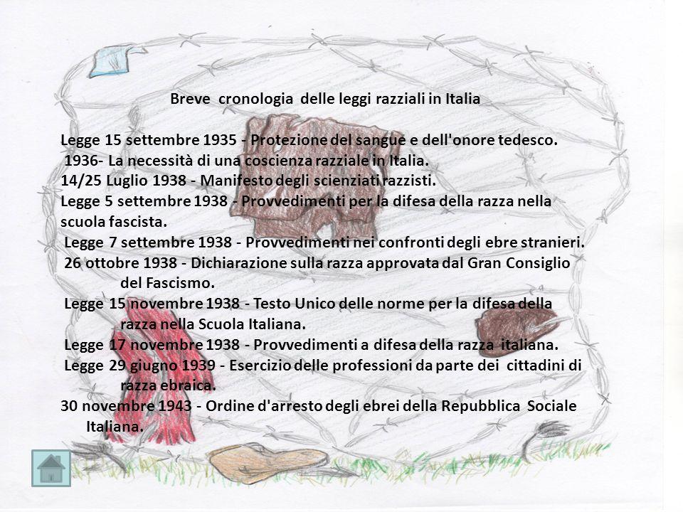 Breve cronologia delle leggi razziali in Italia Legge 15 settembre 1935 - Protezione del sangue e dell'onore tedesco. 1936- La necessità di una coscie