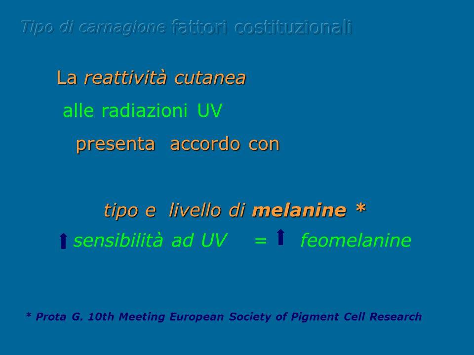 sensibilità ad UV = feomelanine La reattività cutanea alle radiazioni UV presenta accordo con presenta accordo con tipo e livello di melanine * * Prot