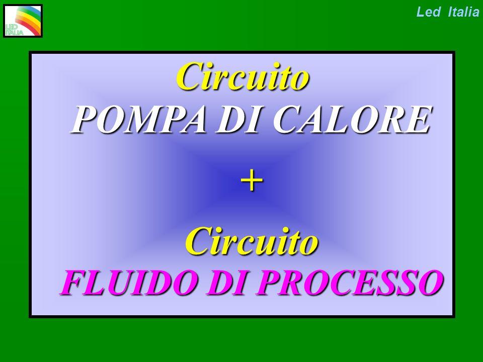 Scambio termico condensatore Levaporatore LED (circuito fluido processo: refluo, dist., conc.) (CIRCOLAZIONE FORZATA) FLASH DISTILLATO CONCENTRATO VUOTO Led Italia