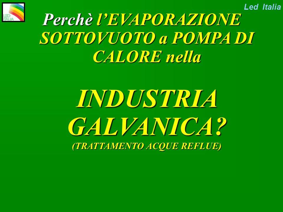METODOLOGIA DI LAVORO STUDIO PRELIMINARE TEST DI LABORATORIO OPINIONE DEL CLIENTE ACQUISTO INSTALLAZIONE STAFF TECNICO Led Italia TECNICO COMMERCIALE PROBLEMA RISOLTO PROBLEMA ENGINEERING RICERCA E SVILUPPO IMPIANTO PILOTA