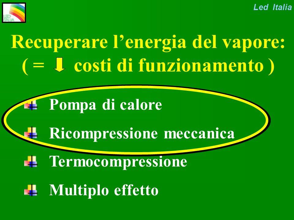 SOTTOVUOTO: Miglior qualità distillato Minor corrosione materiali Minori incrosta- zioni (BASSA T: Alta efficienza POMPA DI CALORE) Led Italia evaporazione a bassa T (35°C)