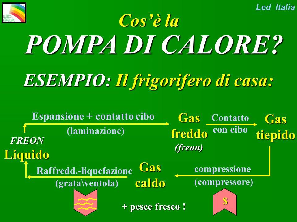 Led Italia Cosè la POMPA DI CALORE.